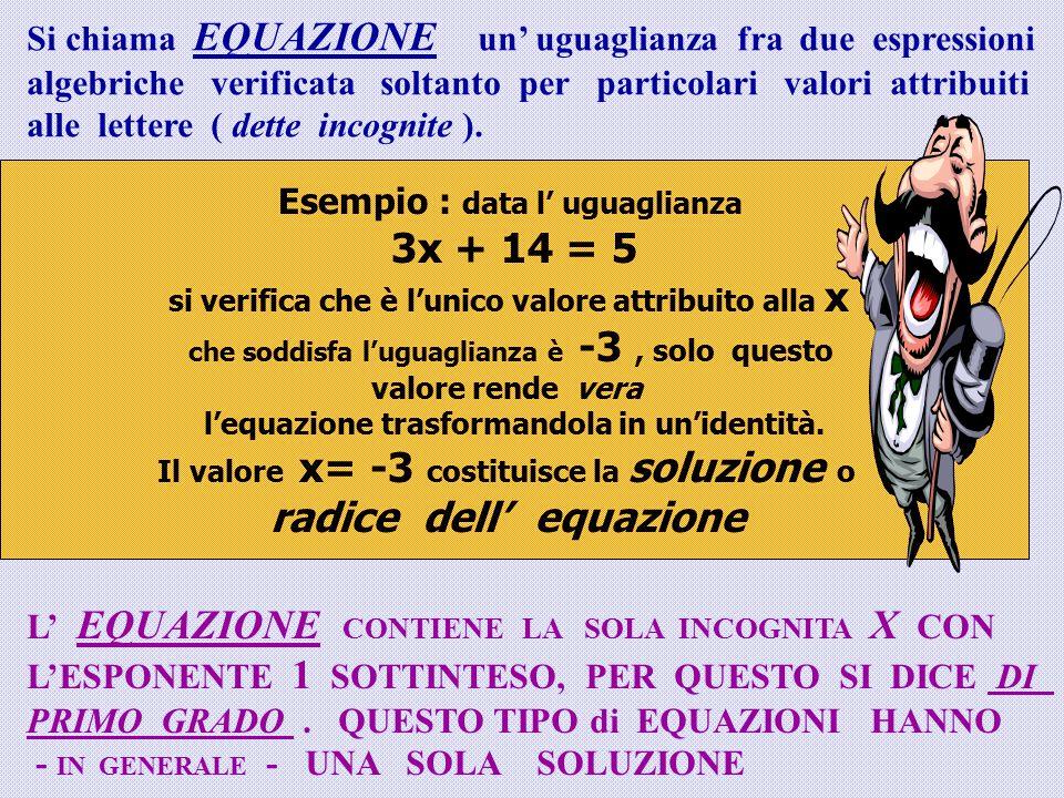 3x + 14 = 5 radice dell' equazione