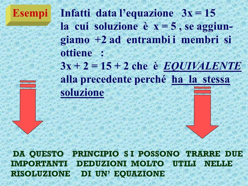Infatti data l'equazione 3x = 15 la cui soluzione è x = 5 , se aggiun-