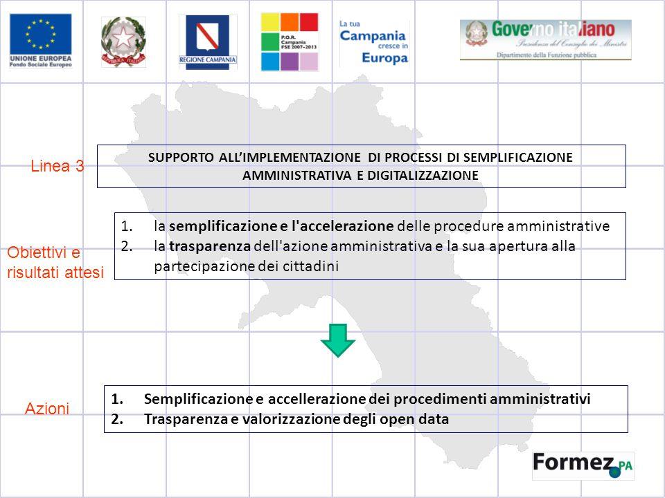 la semplificazione e l accelerazione delle procedure amministrative