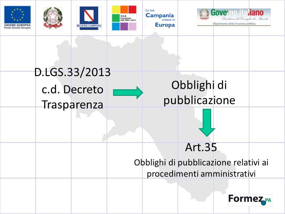 c.d. Decreto Trasparenza Obblighi di pubblicazione