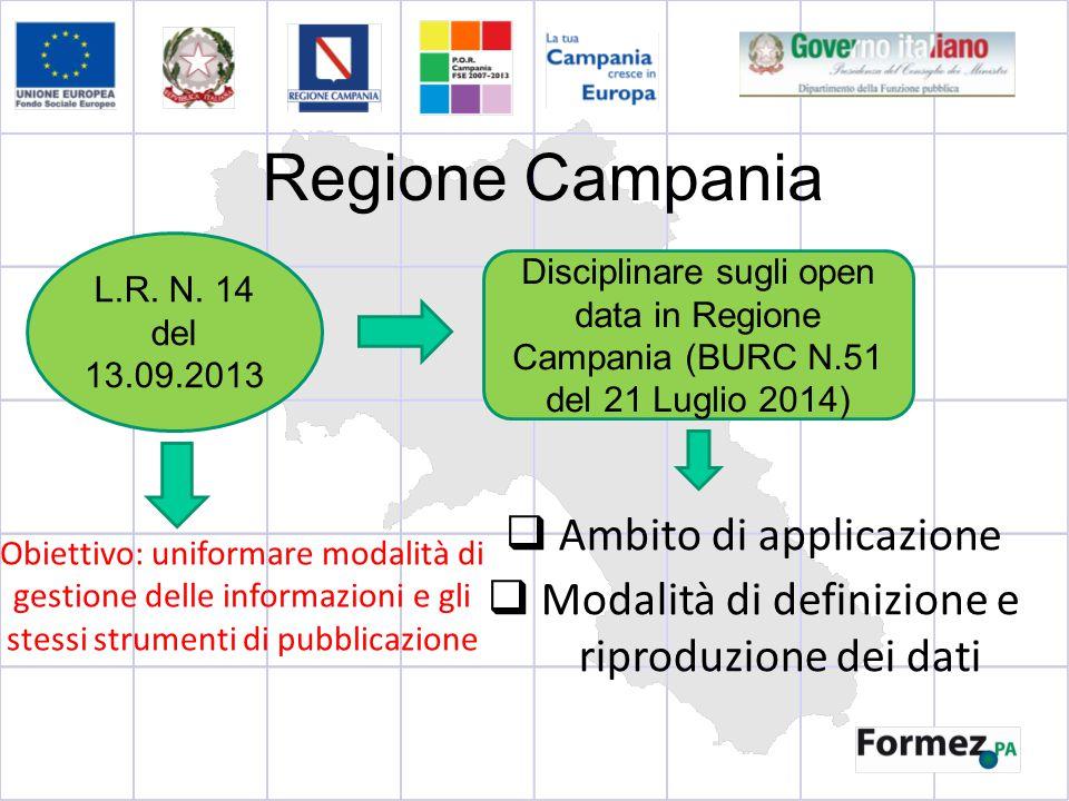 Regione Campania Ambito di applicazione