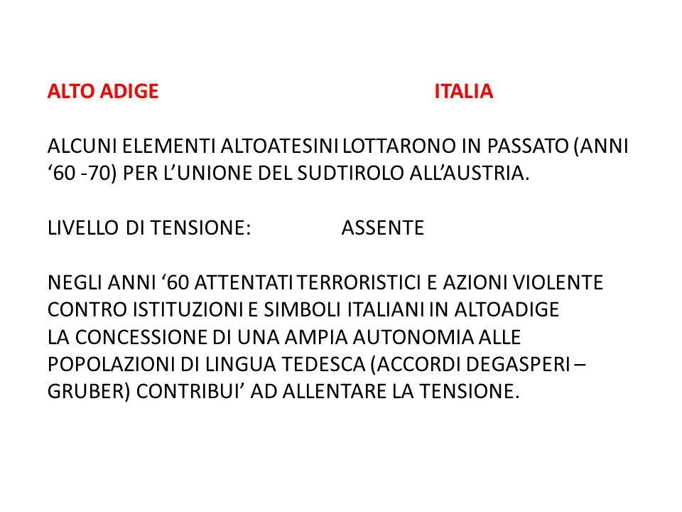 ALTO ADIGE ITALIA