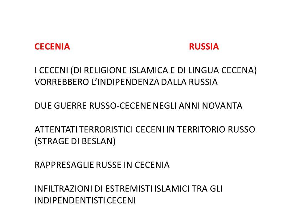 CECENIA RUSSIA