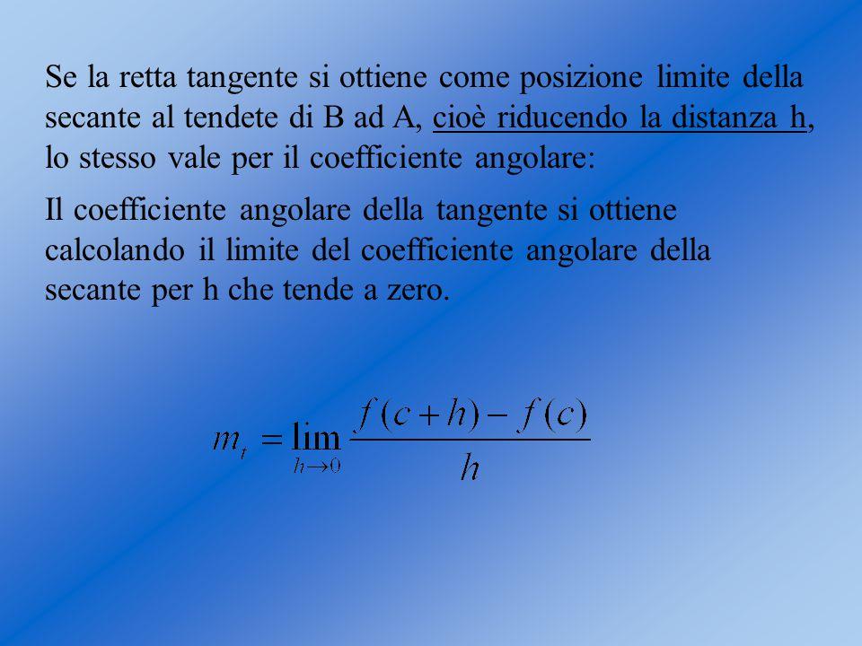 Se la retta tangente si ottiene come posizione limite della secante al tendete di B ad A, cioè riducendo la distanza h, lo stesso vale per il coefficiente angolare:
