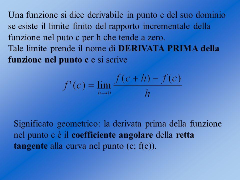 Una funzione si dice derivabile in punto c del suo dominio se esiste il limite finito del rapporto incrementale della funzione nel puto c per h che tende a zero.