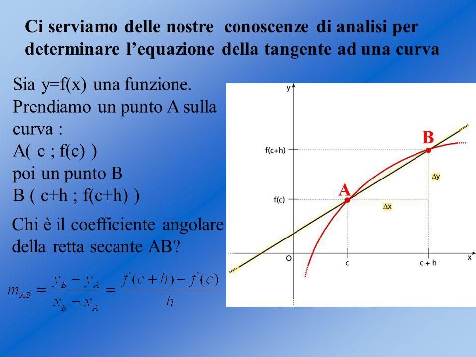 Ci serviamo delle nostre conoscenze di analisi per determinare l'equazione della tangente ad una curva