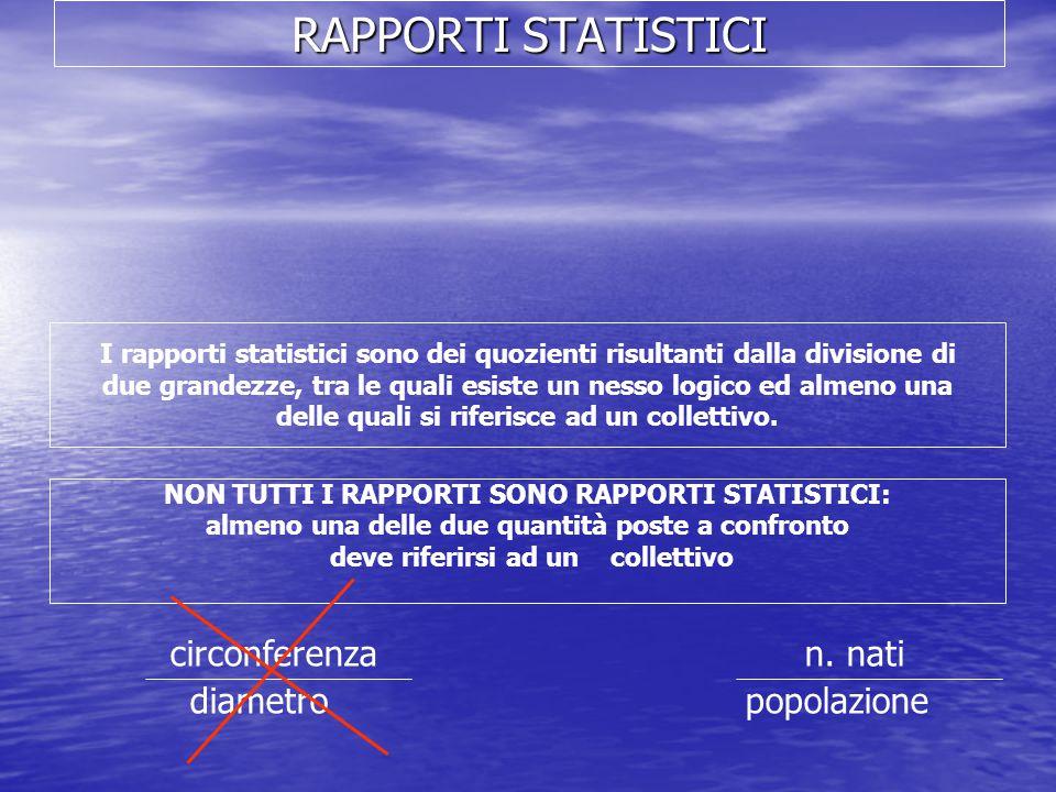 RAPPORTI STATISTICI circonferenza n. nati diametro popolazione
