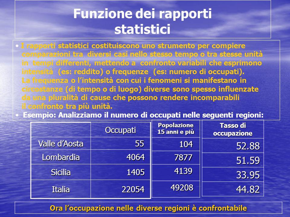 Funzione dei rapporti statistici