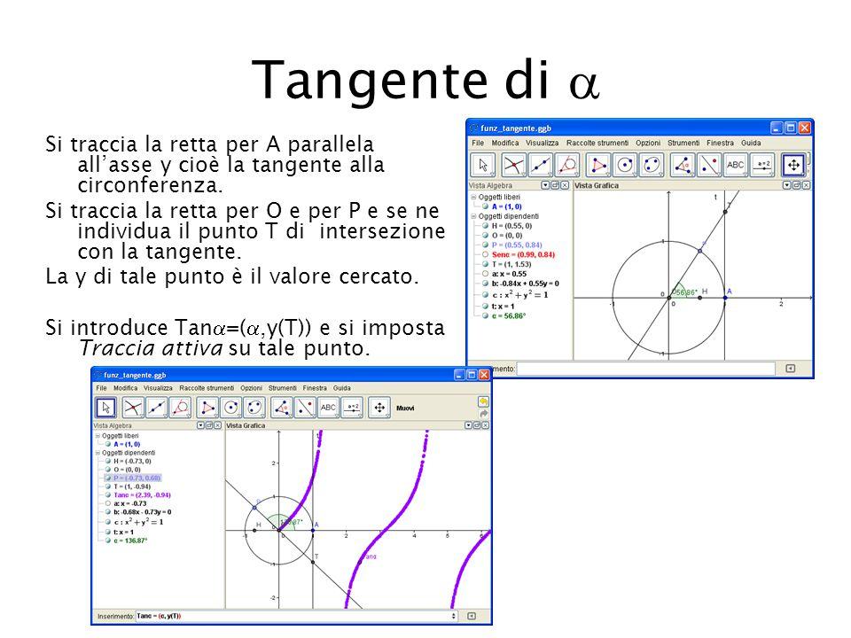 Tangente di  Si traccia la retta per A parallela all'asse y cioè la tangente alla circonferenza.