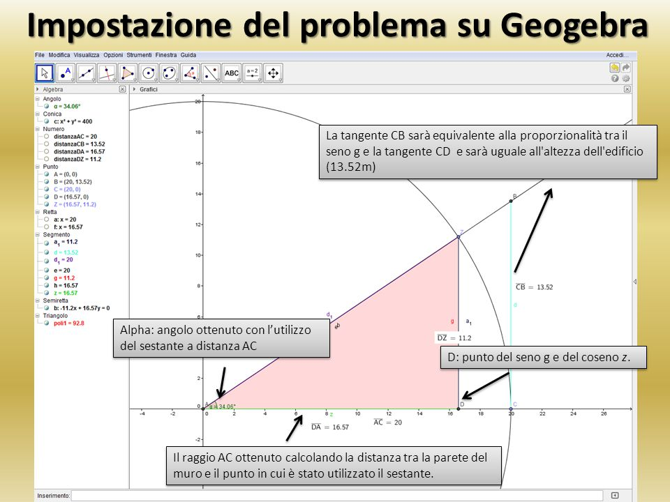 Impostazione del problema su Geogebra