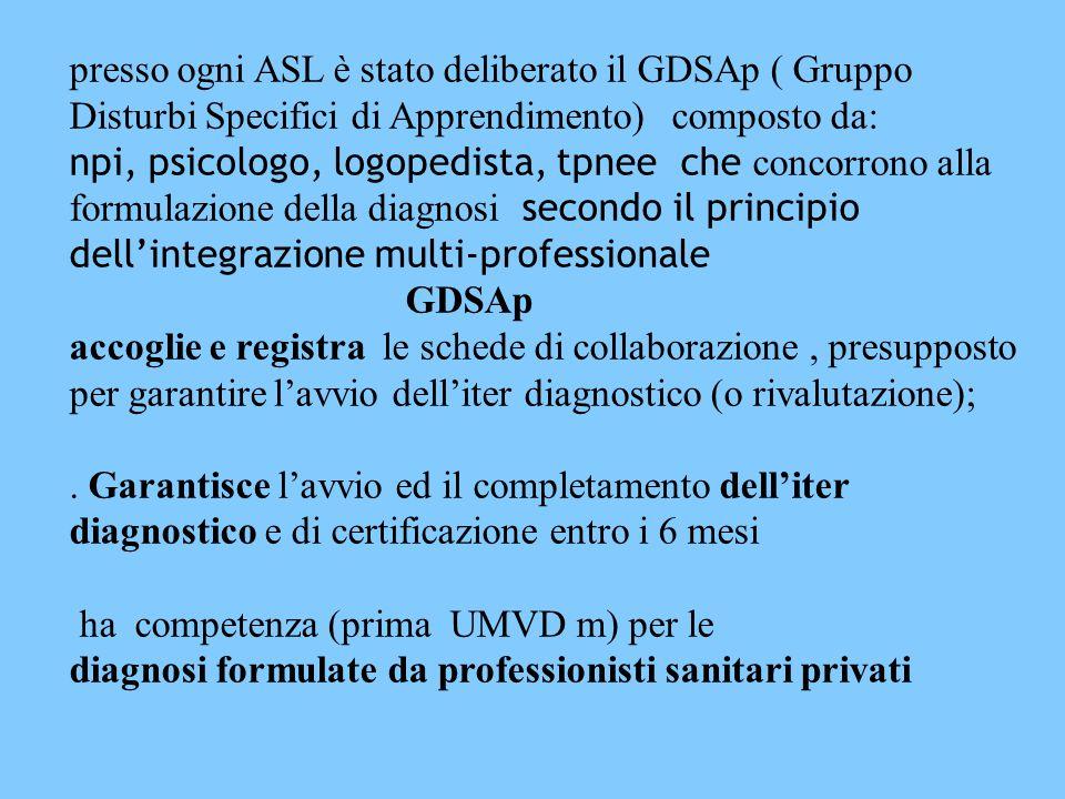 presso ogni ASL è stato deliberato il GDSAp ( Gruppo