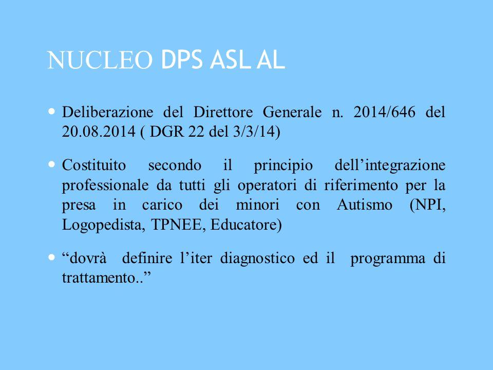 NUCLEO DPS ASL AL Deliberazione del Direttore Generale n. 2014/646 del 20.08.2014 ( DGR 22 del 3/3/14)