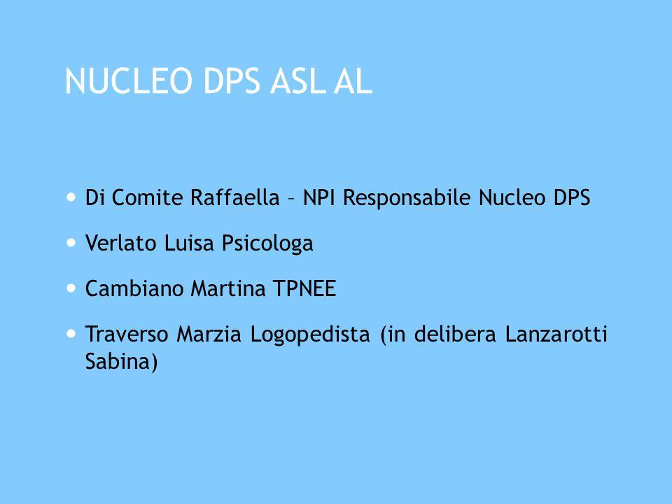NUCLEO DPS ASL AL Di Comite Raffaella – NPI Responsabile Nucleo DPS