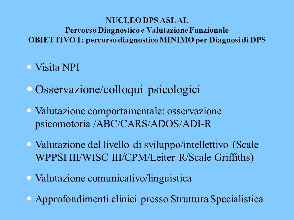 Osservazione/colloqui psicologici