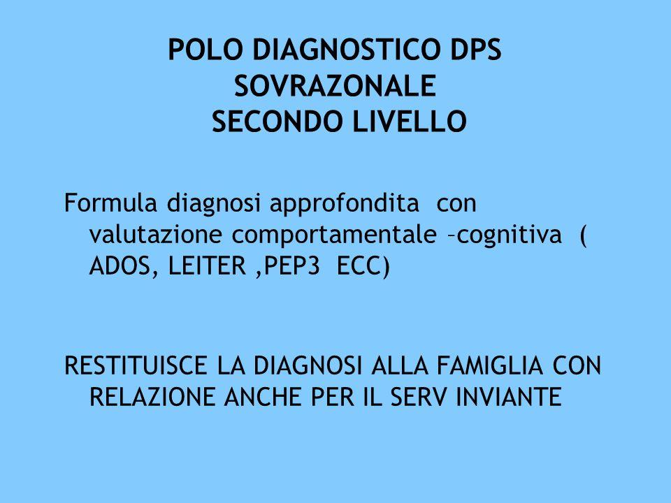 POLO DIAGNOSTICO DPS SOVRAZONALE SECONDO LIVELLO