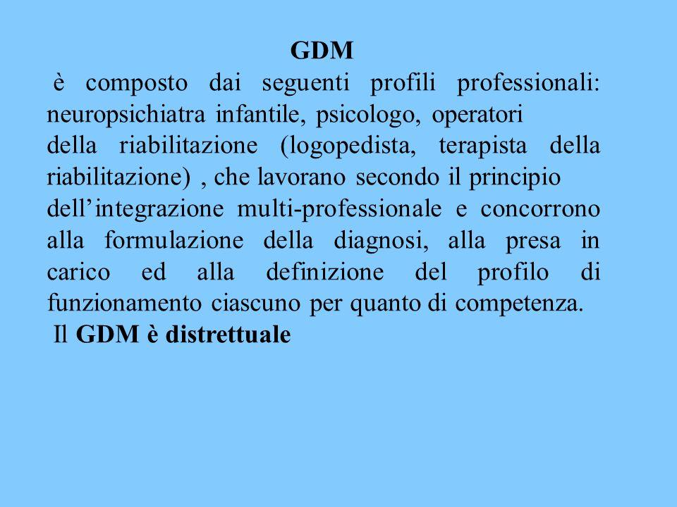 GDM è composto dai seguenti profili professionali: neuropsichiatra infantile, psicologo, operatori.
