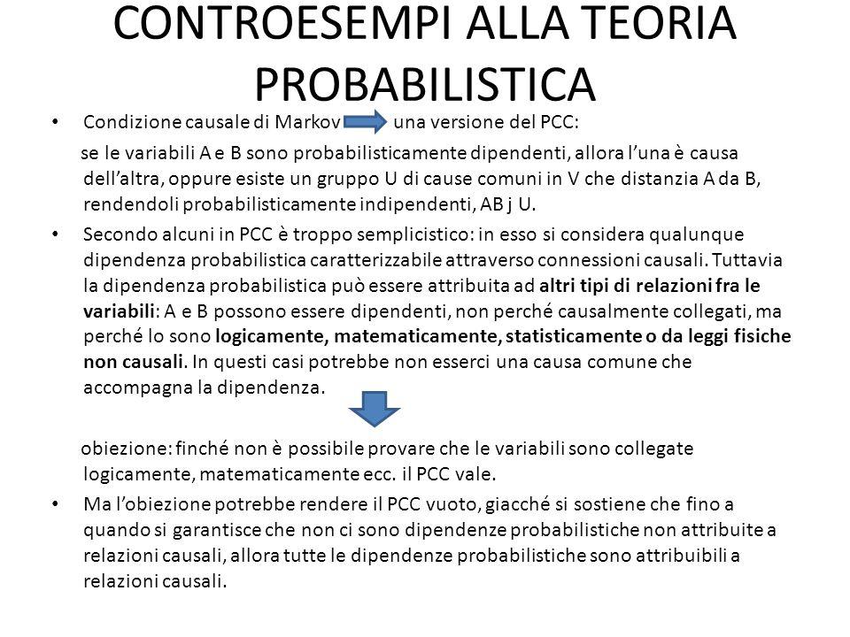 CONTROESEMPI ALLA TEORIA PROBABILISTICA