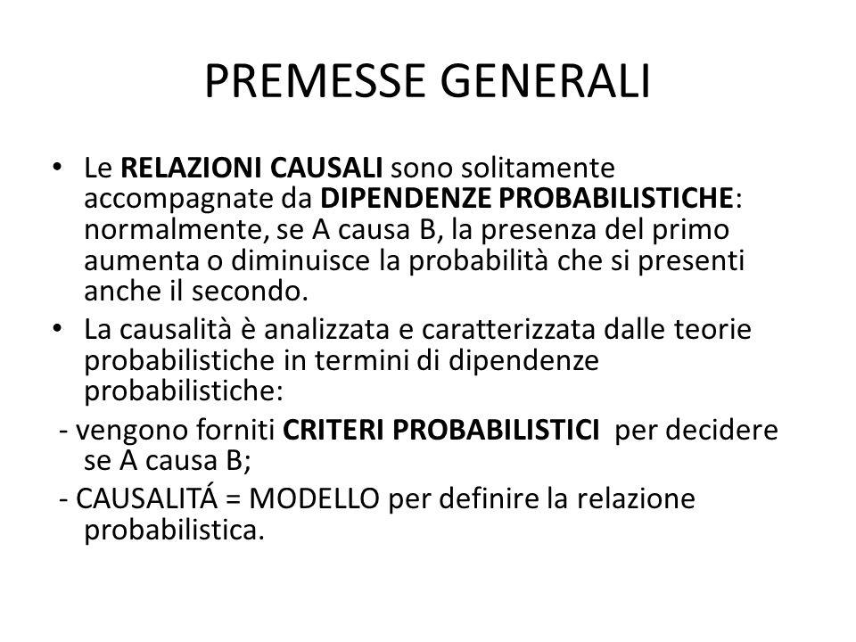 PREMESSE GENERALI