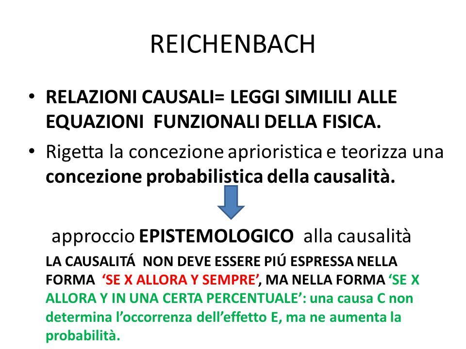 REICHENBACH RELAZIONI CAUSALI= LEGGI SIMILILI ALLE EQUAZIONI FUNZIONALI DELLA FISICA.