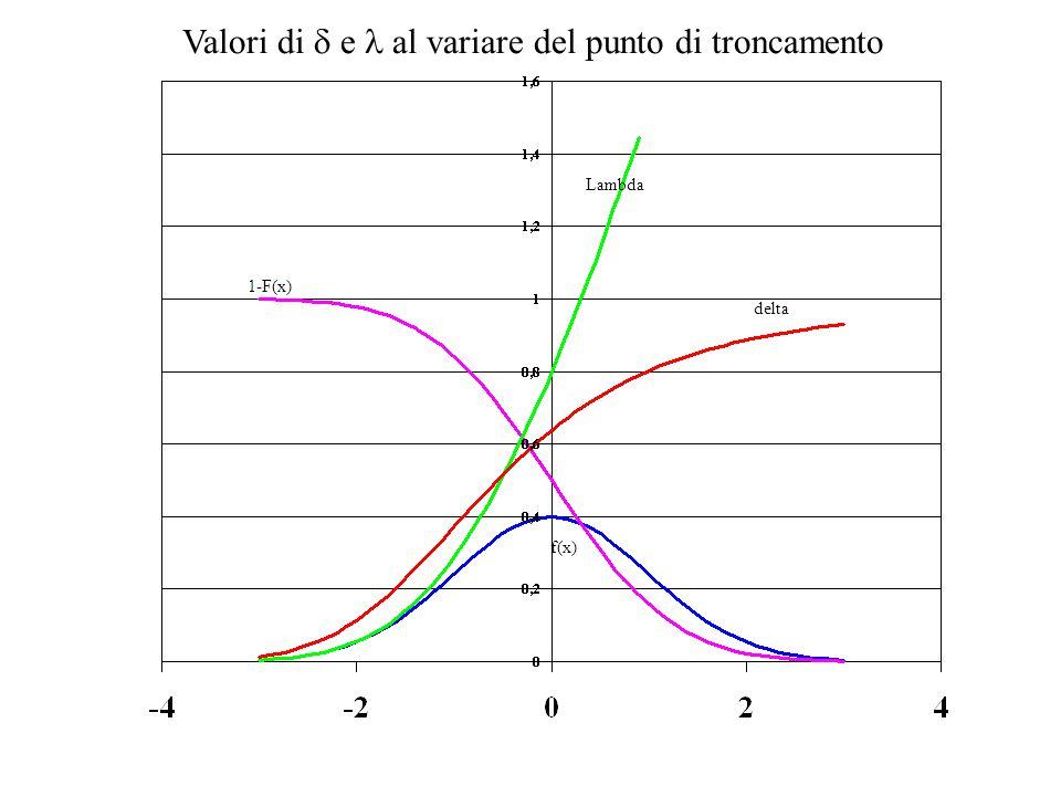Valori di  e  al variare del punto di troncamento