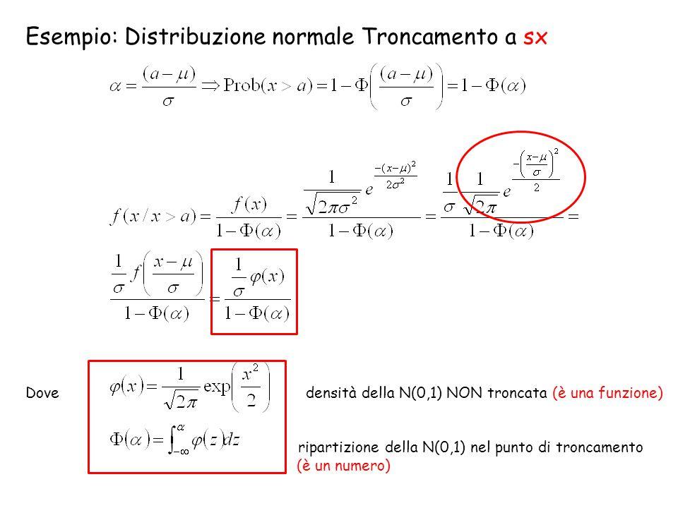 Esempio: Distribuzione normale Troncamento a sx