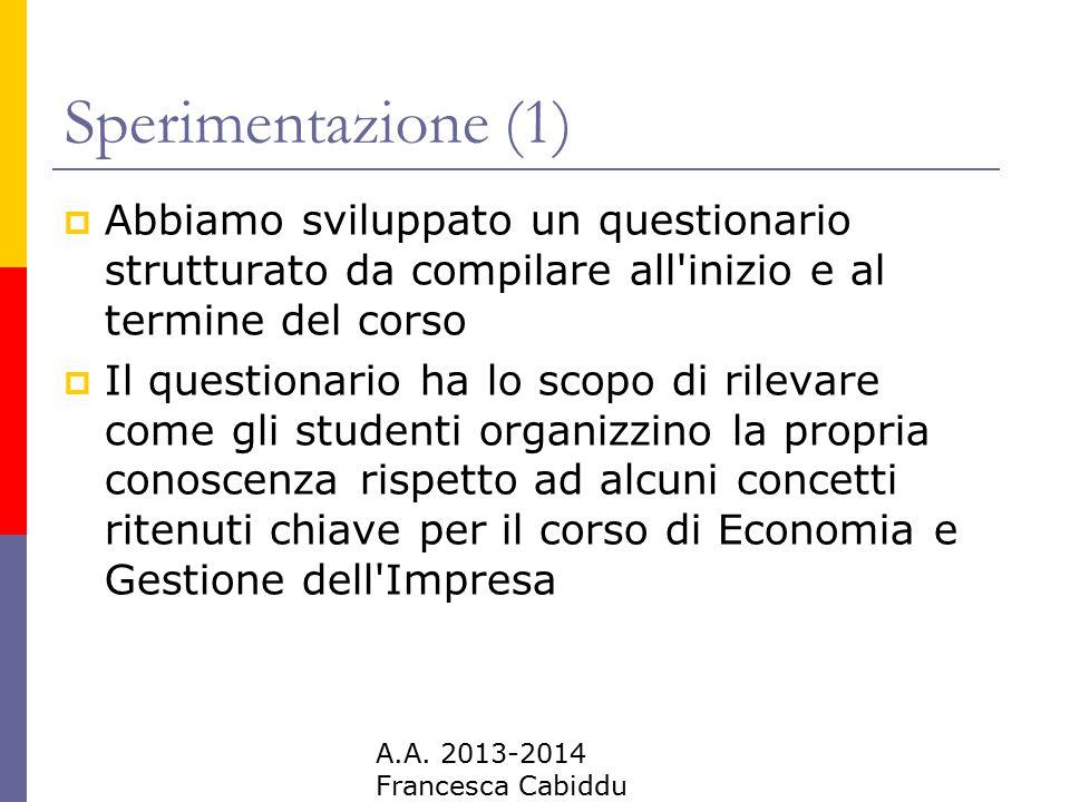 Sperimentazione (1) Abbiamo sviluppato un questionario strutturato da compilare all inizio e al termine del corso.