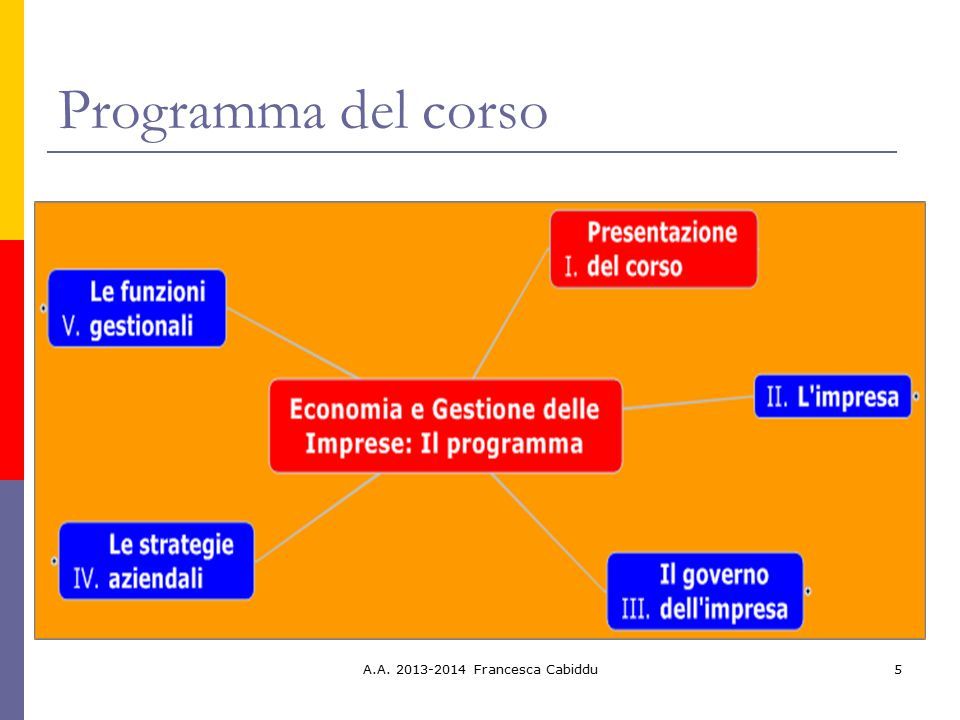 Programma del corso A.A. 2013-2014 Francesca Cabiddu 5