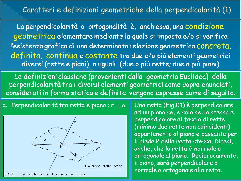 Caratteri e definizioni geometriche della perpendicolarità (1)