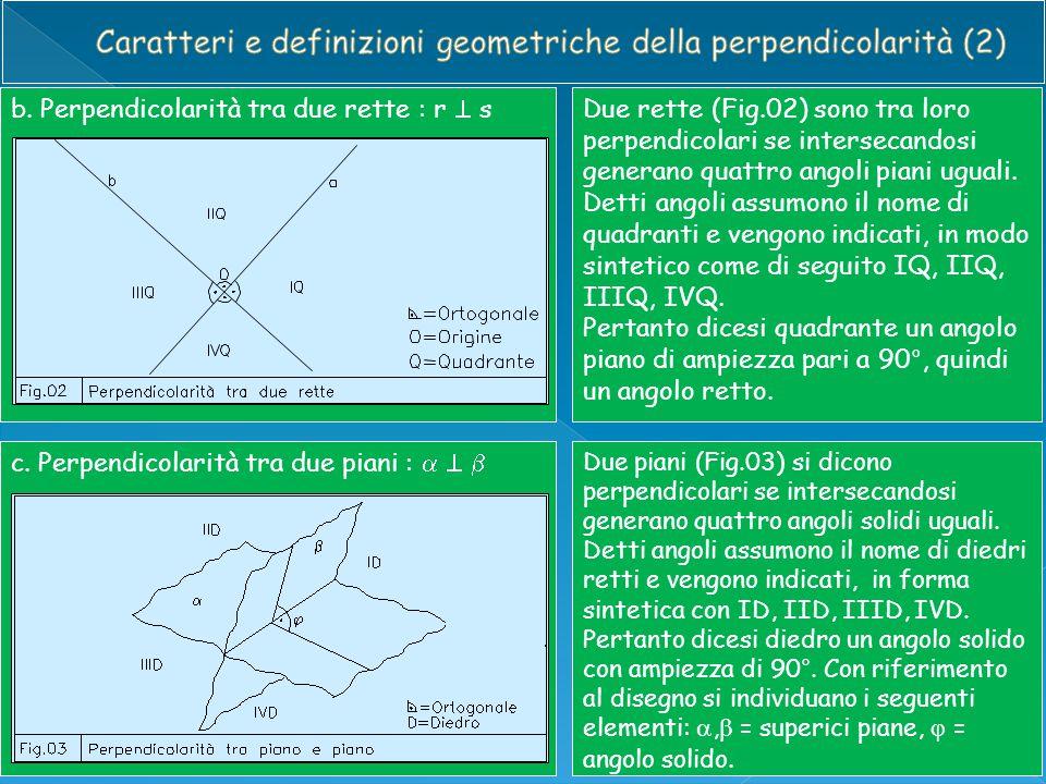 Caratteri e definizioni geometriche della perpendicolarità (2)