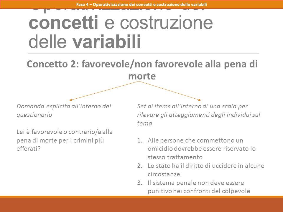 Operativizzazione dei concetti e costruzione delle variabili