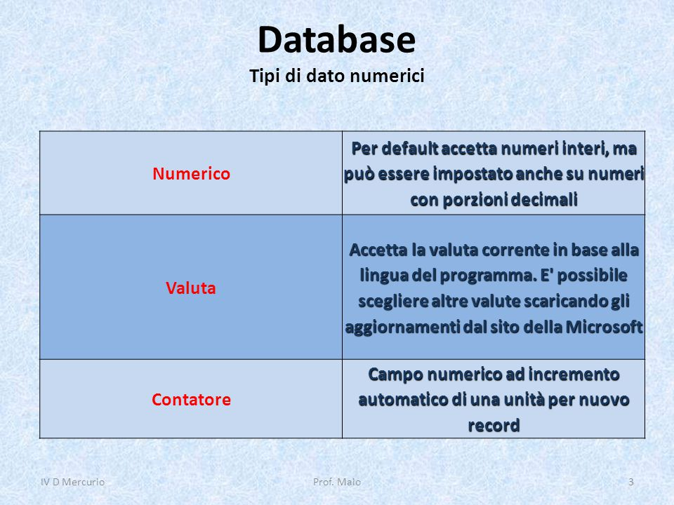 Database Tipi di dato numerici