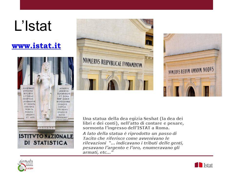 L'Istat www.istat.it.