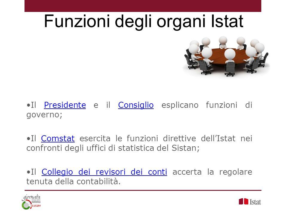 Funzioni degli organi Istat