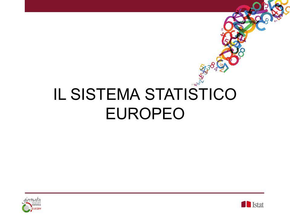 IL SISTEMA STATISTICO EUROPEO