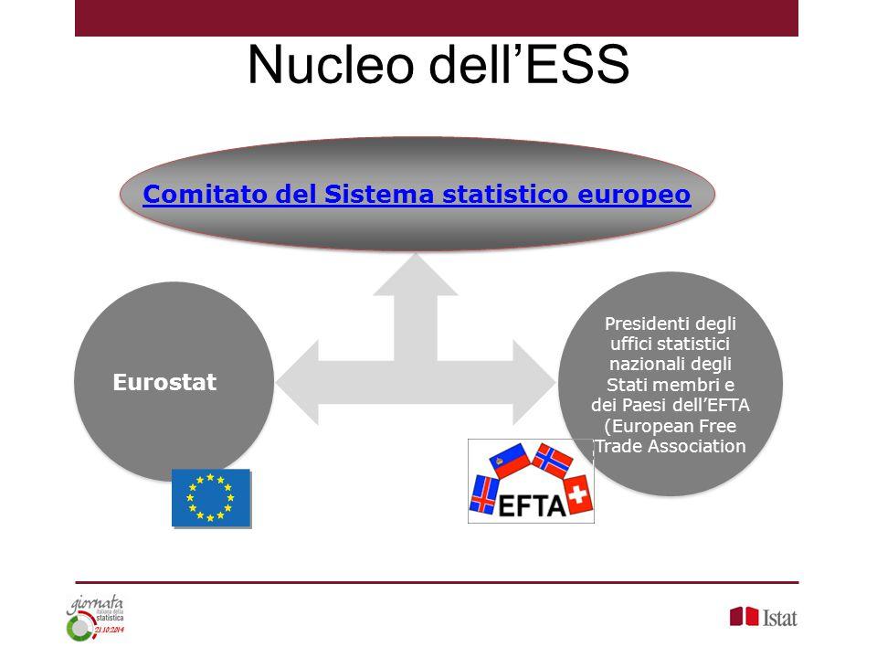 Comitato del Sistema statistico europeo