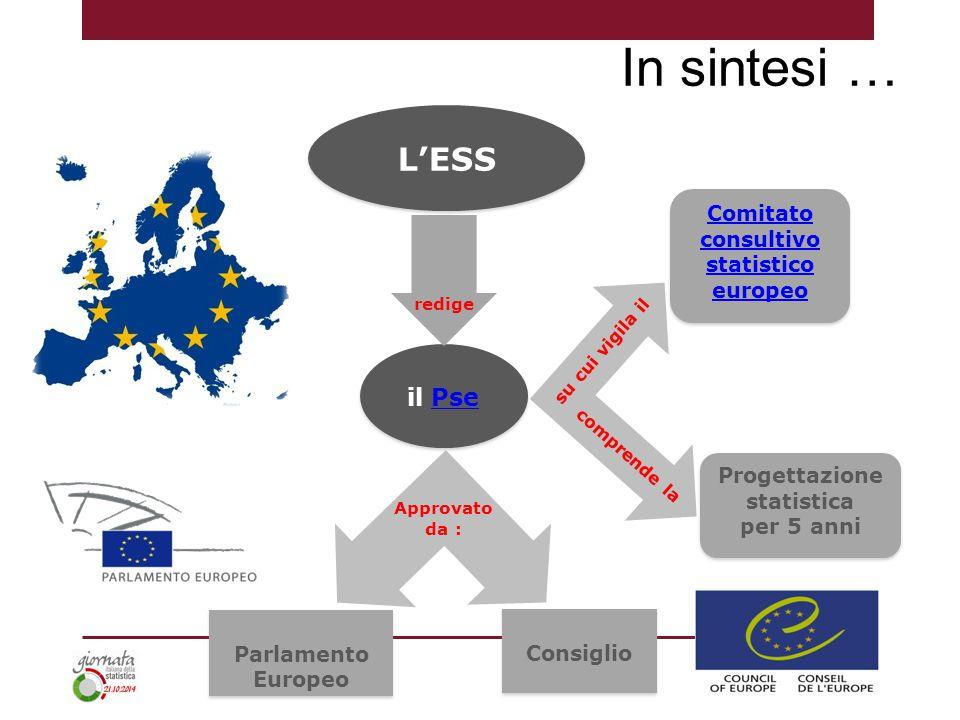 Comitato consultivo statistico europeo Progettazione statistica
