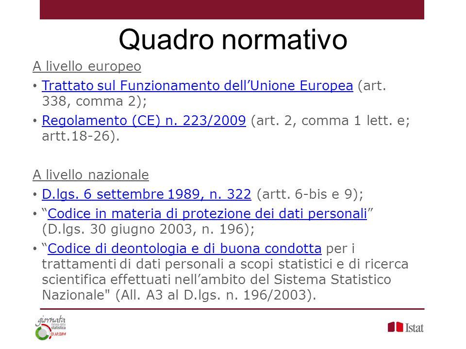 Quadro normativo A livello europeo