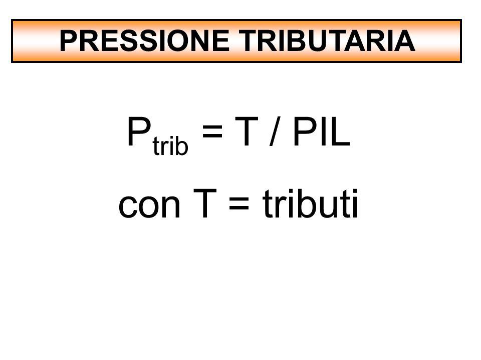 PRESSIONE TRIBUTARIA Ptrib = T / PIL con T = tributi
