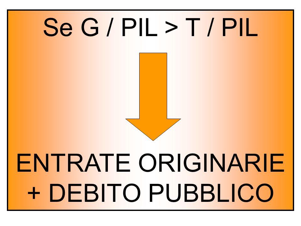 ENTRATE ORIGINARIE + DEBITO PUBBLICO