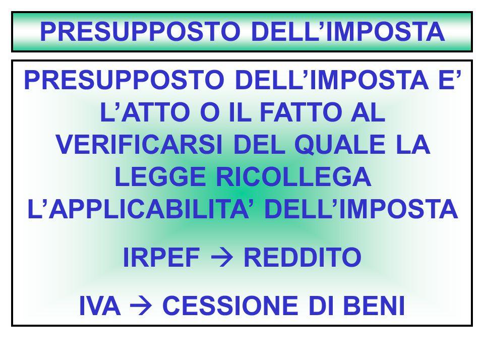 PRESUPPOSTO DELL'IMPOSTA