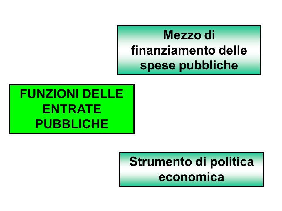 Mezzo di finanziamento delle spese pubbliche