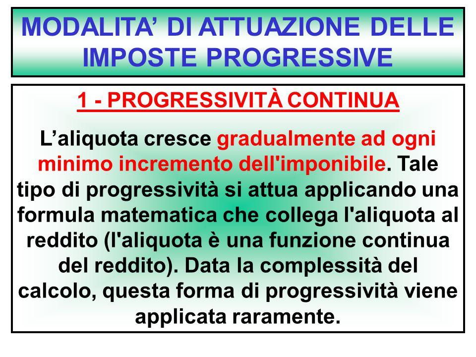 MODALITA' DI ATTUAZIONE DELLE IMPOSTE PROGRESSIVE