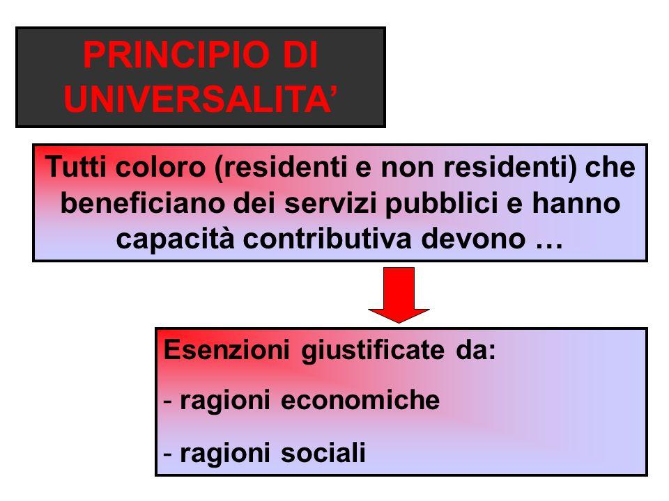PRINCIPIO DI UNIVERSALITA'