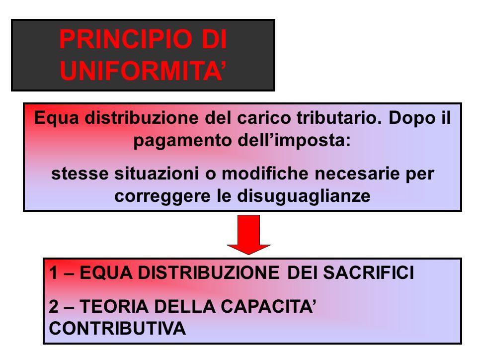 PRINCIPIO DI UNIFORMITA'