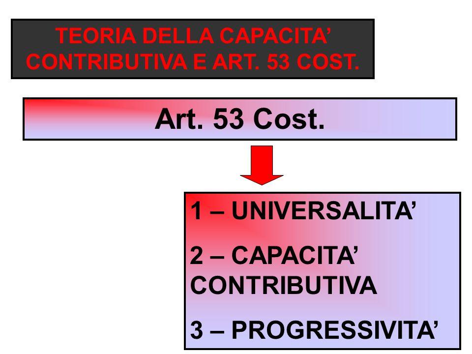 TEORIA DELLA CAPACITA' CONTRIBUTIVA E ART. 53 COST.