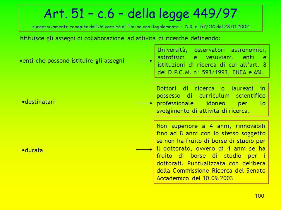Art. 51 – c.6 – della legge 449/97 successivamente recepita dall'Università di Torino con Regolamento - D.R. n. 57/OC del 28.01.2002.