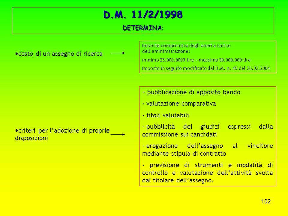 D.M. 11/2/1998 DETERMINA: •costo di un assegno di ricerca