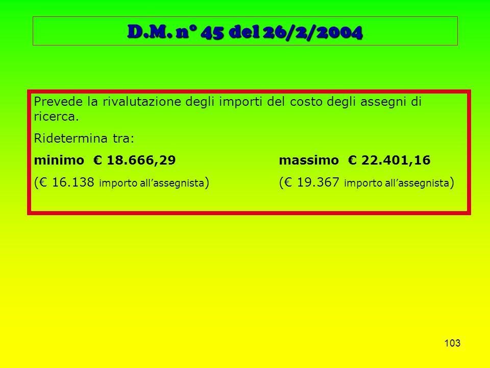 D.M. n° 45 del 26/2/2004 Prevede la rivalutazione degli importi del costo degli assegni di ricerca.