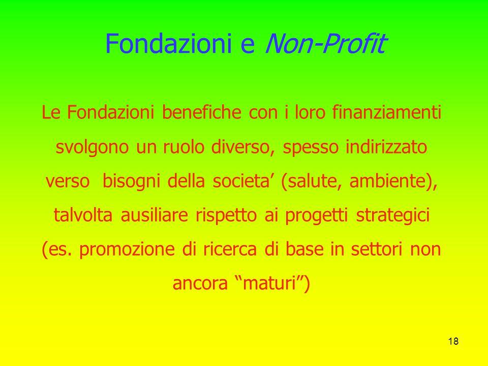 Fondazioni e Non-Profit