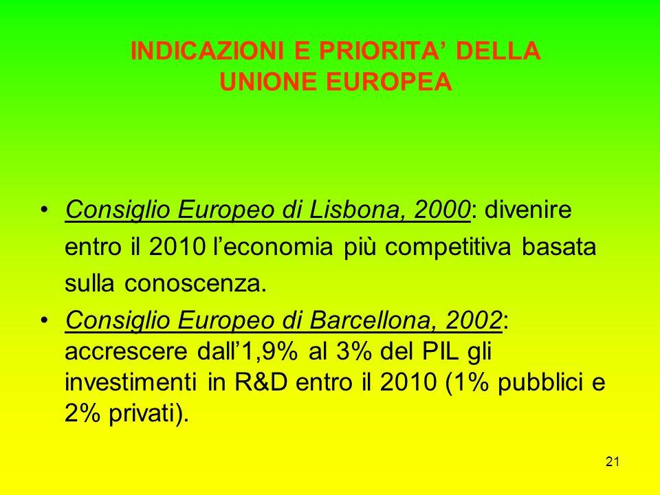 INDICAZIONI E PRIORITA' DELLA UNIONE EUROPEA